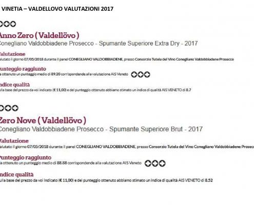 Guida Vinetia AIS 2018 valutazioni prosecco Valdellovo